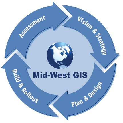 GIS Consulting & Project Management